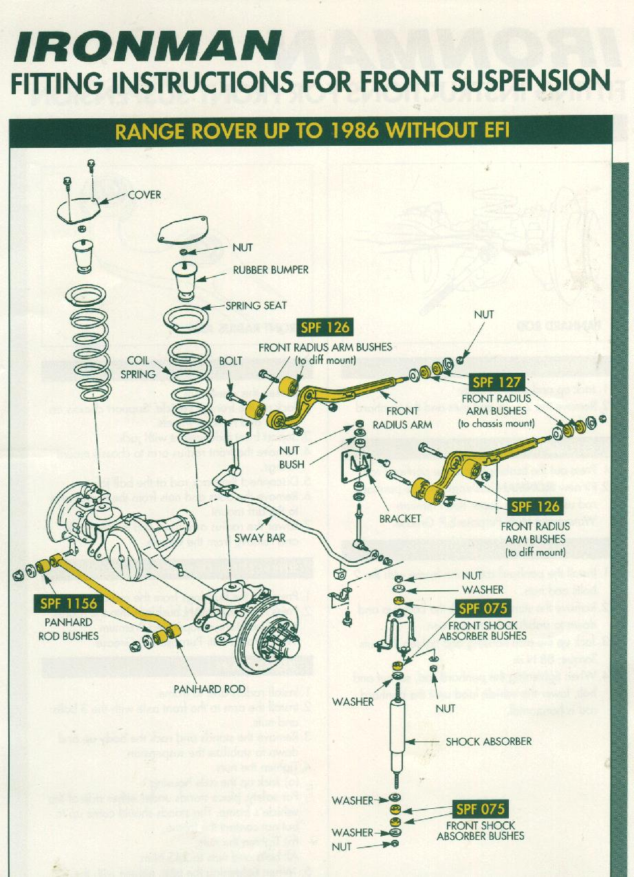 land rover discovery parts diagram circuit diagrams